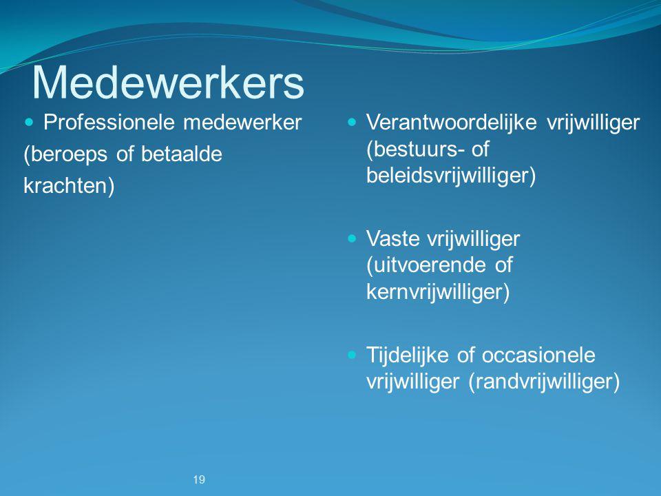 19 Medewerkers Professionele medewerker (beroeps of betaalde krachten) Verantwoordelijke vrijwilliger (bestuurs- of beleidsvrijwilliger) Vaste vrijwil