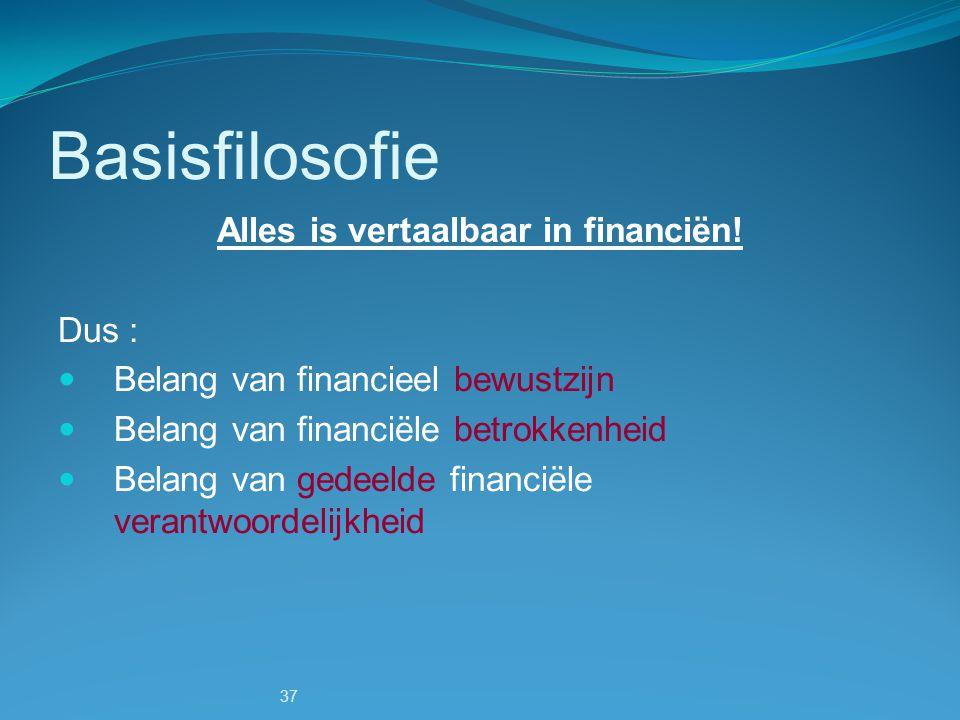 37 Basisfilosofie Alles is vertaalbaar in financiën! Dus : Belang van financieel bewustzijn Belang van financiële betrokkenheid Belang van gedeelde fi