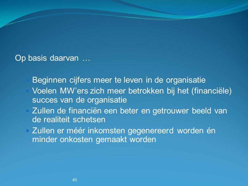 40 Op basis daarvan … Beginnen cijfers meer te leven in de organisatie Voelen MW'ers zich meer betrokken bij het (financiële) succes van de organisati