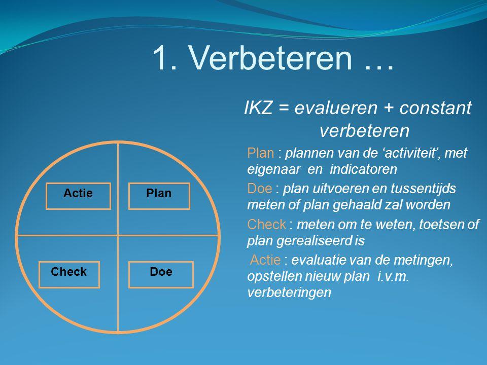 1. Verbeteren … IKZ = evalueren + constant verbeteren Plan : plannen van de 'activiteit', met eigenaar en indicatoren Doe : plan uitvoeren en tussenti