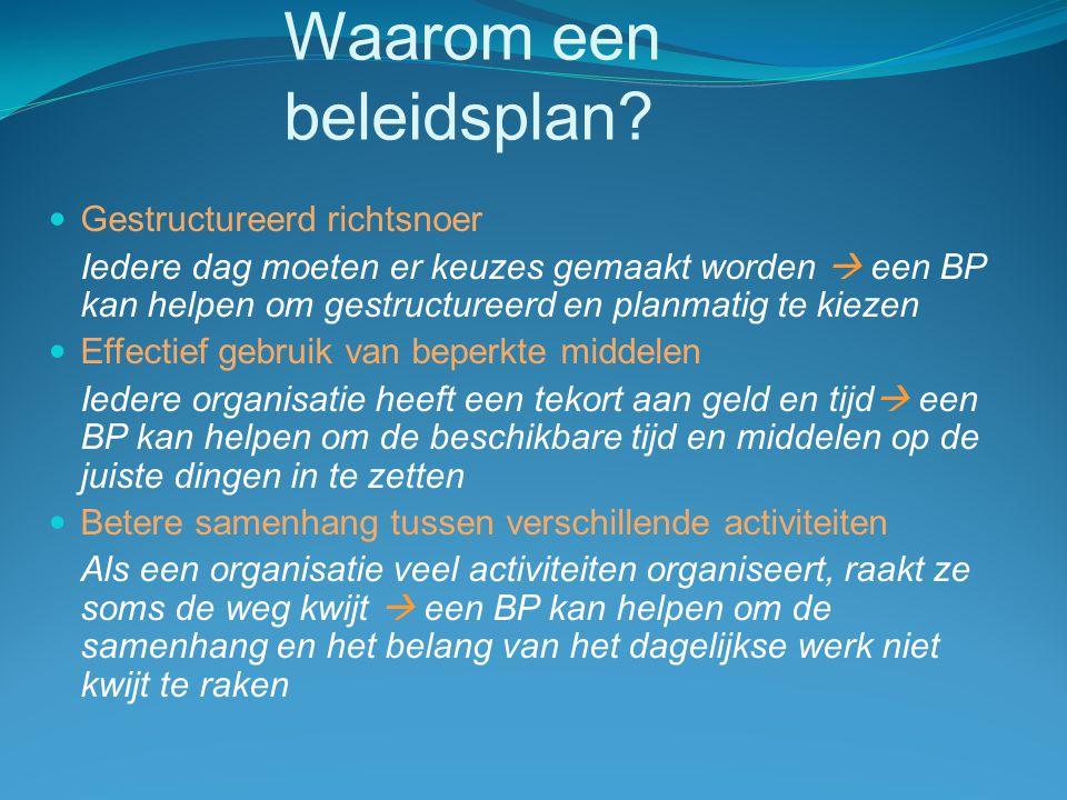 Waarom een beleidsplan? Gestructureerd richtsnoer Iedere dag moeten er keuzes gemaakt worden  een BP kan helpen om gestructureerd en planmatig te kie