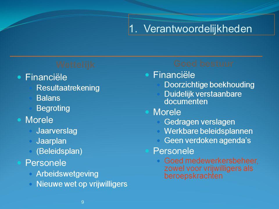 9 1. Verantwoordelijkheden Wettelijk Financiële Resultaatrekening Balans Begroting Morele Jaarverslag Jaarplan (Beleidsplan) Personele Arbeidswetgevin