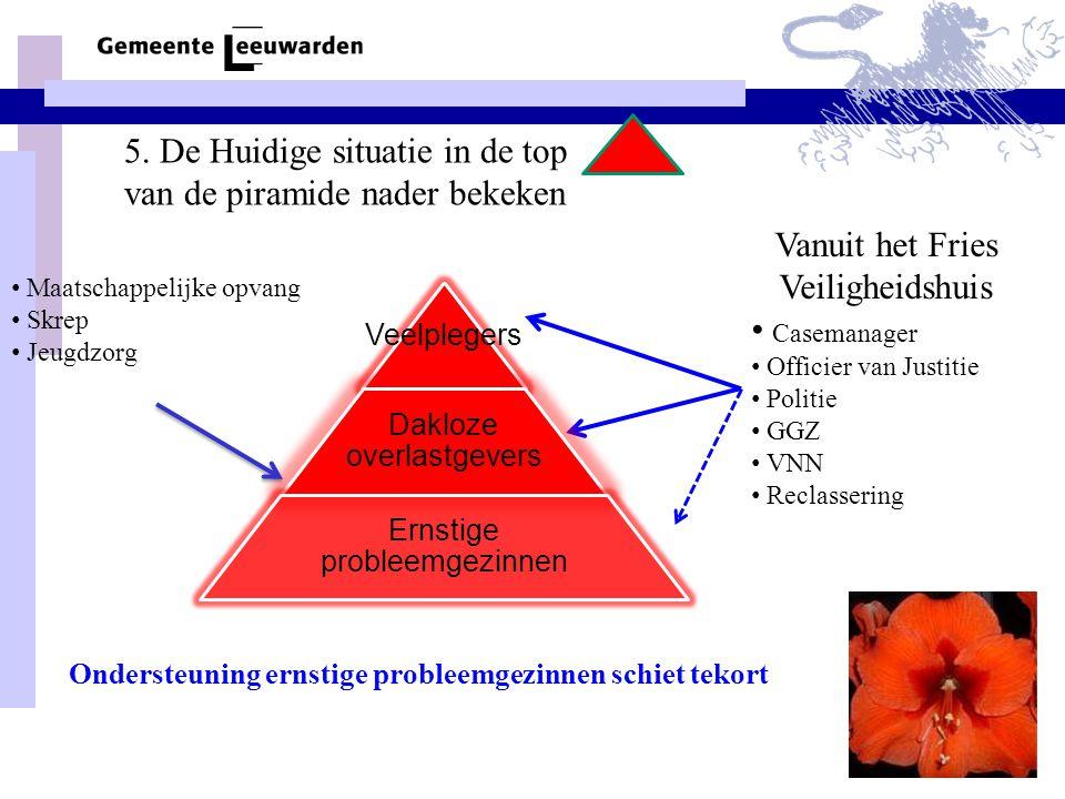 5. De Huidige situatie in de top van de piramide nader bekeken Vanuit het Fries Veiligheidshuis Casemanager Officier van Justitie Politie GGZ VNN Recl