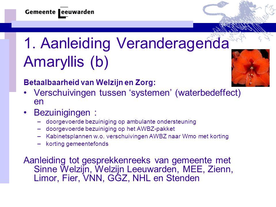 1. Aanleiding Veranderagenda Amaryllis (b) Betaalbaarheid van Welzijn en Zorg: Verschuivingen tussen 'systemen' (waterbedeffect) en Bezuinigingen : –d