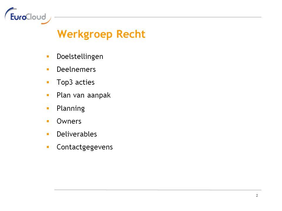2 Werkgroep Recht  Doelstellingen  Deelnemers  Top3 acties  Plan van aanpak  Planning  Owners  Deliverables  Contactgegevens