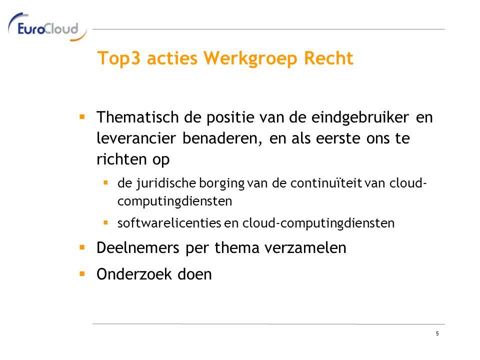 5 Top3 acties Werkgroep Recht  Thematisch de positie van de eindgebruiker en leverancier benaderen, en als eerste ons te richten op  de juridische borging van de continuïteit van cloud- computingdiensten  softwarelicenties en cloud-computingdiensten  Deelnemers per thema verzamelen  Onderzoek doen