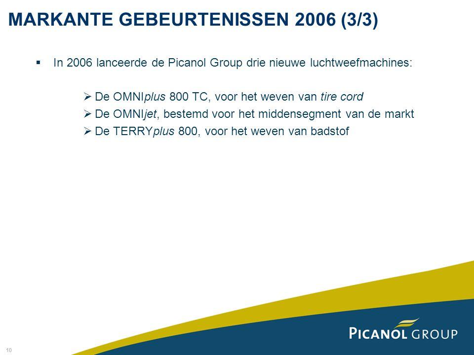 10  In 2006 lanceerde de Picanol Group drie nieuwe luchtweefmachines:  De OMNIplus 800 TC, voor het weven van tire cord  De OMNIjet, bestemd voor h