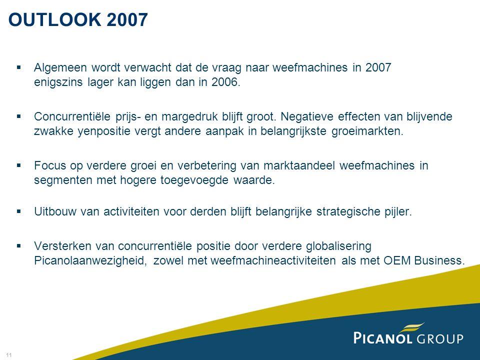 11  Algemeen wordt verwacht dat de vraag naar weefmachines in 2007 enigszins lager kan liggen dan in 2006.  Concurrentiële prijs- en margedruk blijf