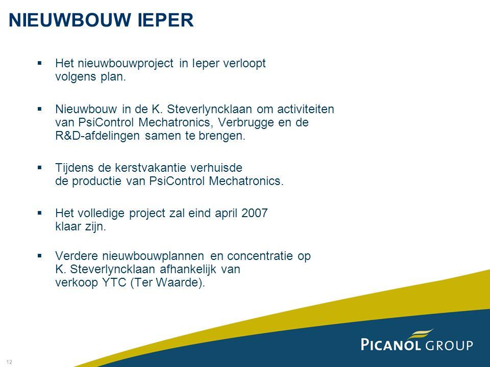 12 NIEUWBOUW IEPER  Het nieuwbouwproject in Ieper verloopt volgens plan.  Nieuwbouw in de K. Steverlyncklaan om activiteiten van PsiControl Mechatro