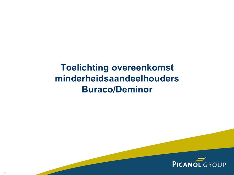 14 Toelichting overeenkomst minderheidsaandeelhouders Buraco/Deminor