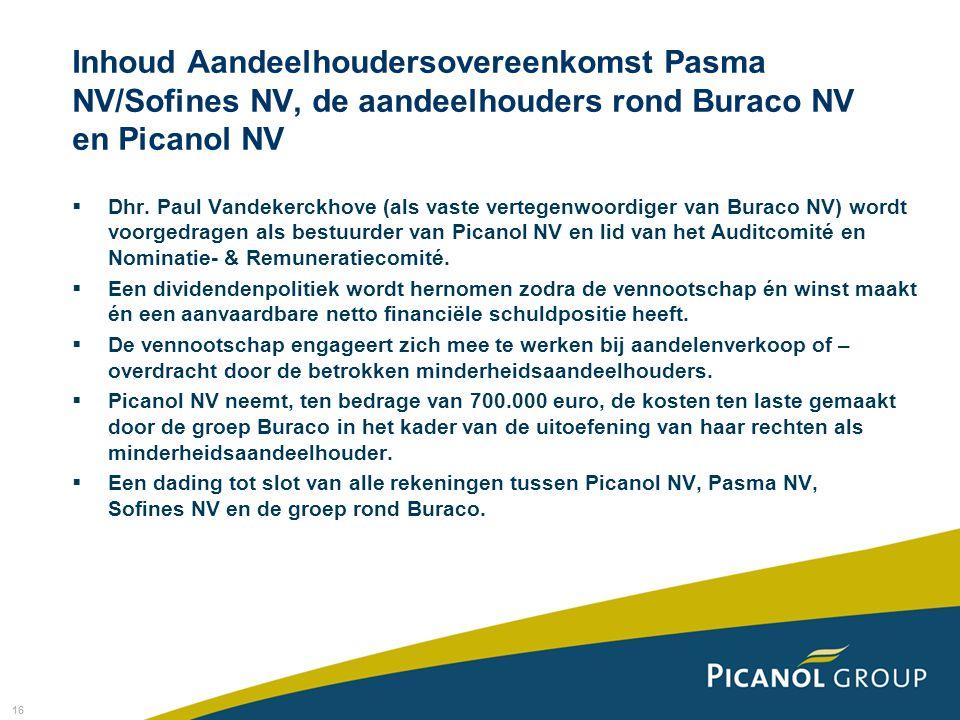 16 Inhoud Aandeelhoudersovereenkomst Pasma NV/Sofines NV, de aandeelhouders rond Buraco NV en Picanol NV  Dhr. Paul Vandekerckhove (als vaste vertege