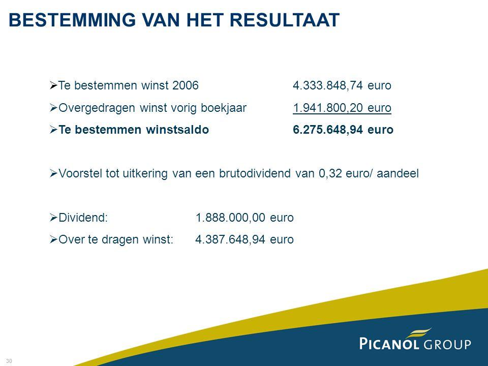 30 BESTEMMING VAN HET RESULTAAT  Te bestemmen winst 20064.333.848,74 euro  Overgedragen winst vorig boekjaar1.941.800,20 euro  Te bestemmen winstsa