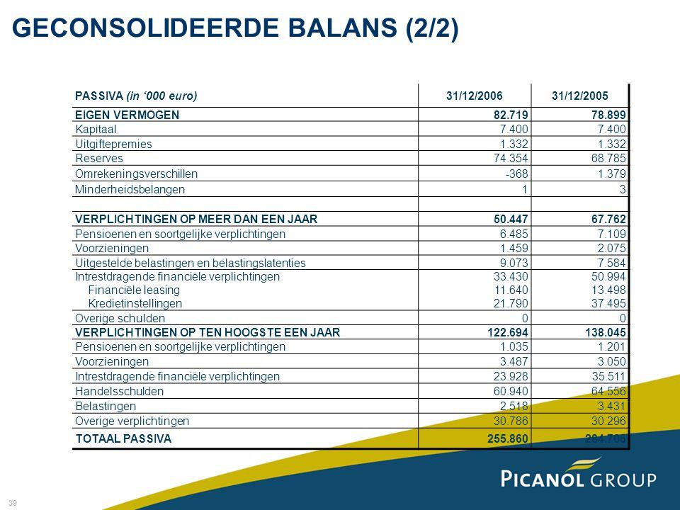 39 PASSIVA (in '000 euro)31/12/200631/12/2005 EIGEN VERMOGEN82.71978.899 Kapitaal7.400 Uitgiftepremies1.332 Reserves74.35468.785 Omrekeningsverschille