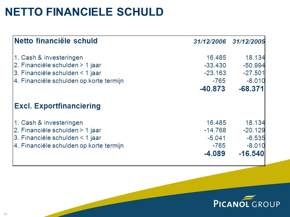 40 NETTO FINANCIELE SCHULD Netto financiële schuld 31/12/200631/12/2005 1. Cash & investeringen16.48518.134 2. Financiële schulden > 1 jaar -33.430-50