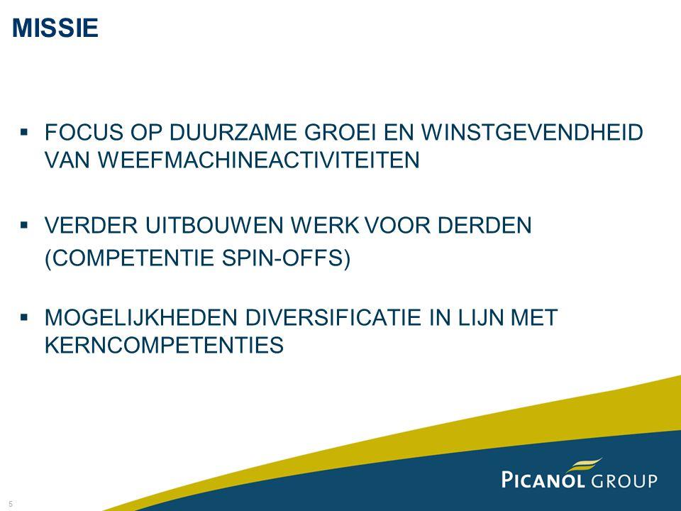 16 Inhoud Aandeelhoudersovereenkomst Pasma NV/Sofines NV, de aandeelhouders rond Buraco NV en Picanol NV  Dhr.