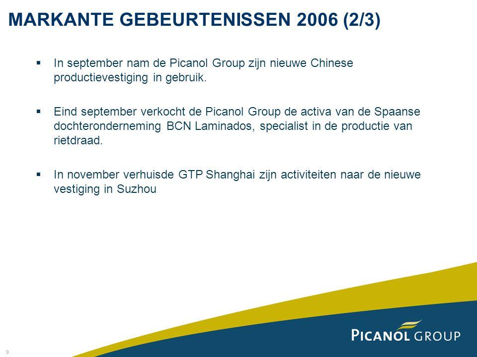 9 MARKANTE GEBEURTENISSEN 2006 (2/3)  In september nam de Picanol Group zijn nieuwe Chinese productievestiging in gebruik.  Eind september verkocht