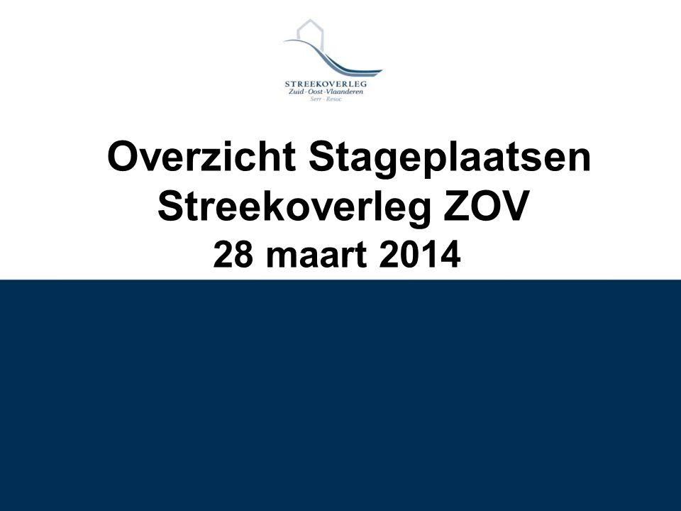 Overzicht Stageplaatsen Streekoverleg ZOV 28 maart 2014
