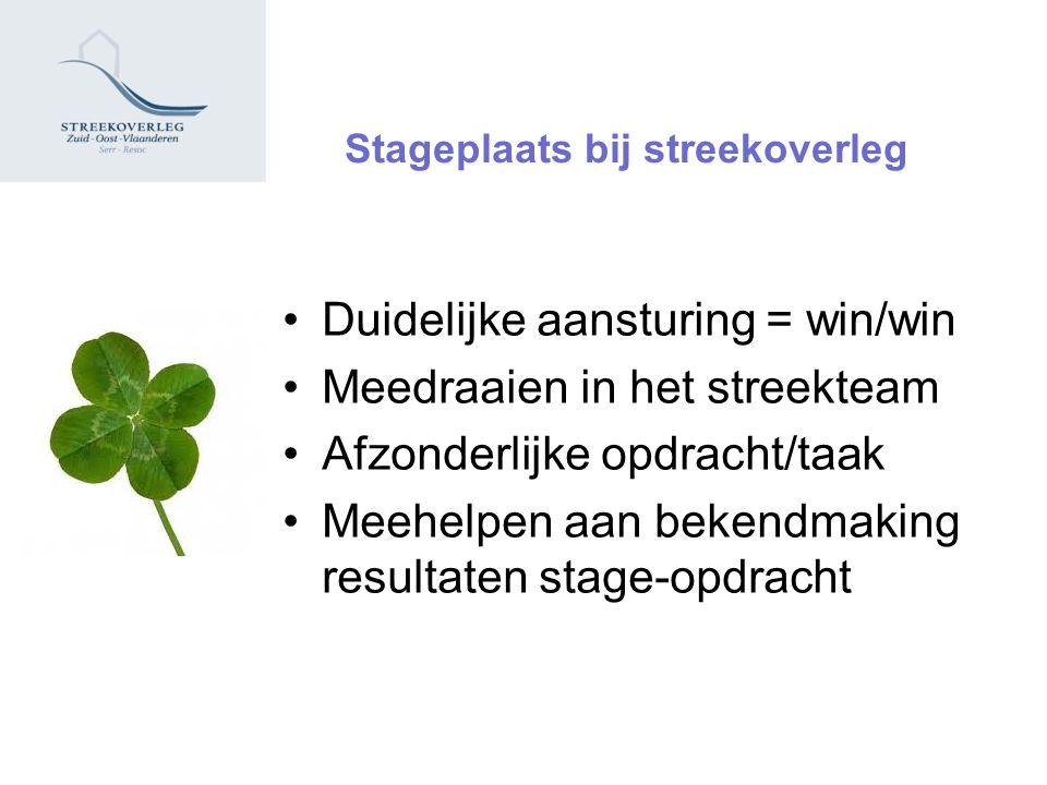 Stageplaats bij streekoverleg Duidelijke aansturing = win/win Meedraaien in het streekteam Afzonderlijke opdracht/taak Meehelpen aan bekendmaking resultaten stage-opdracht