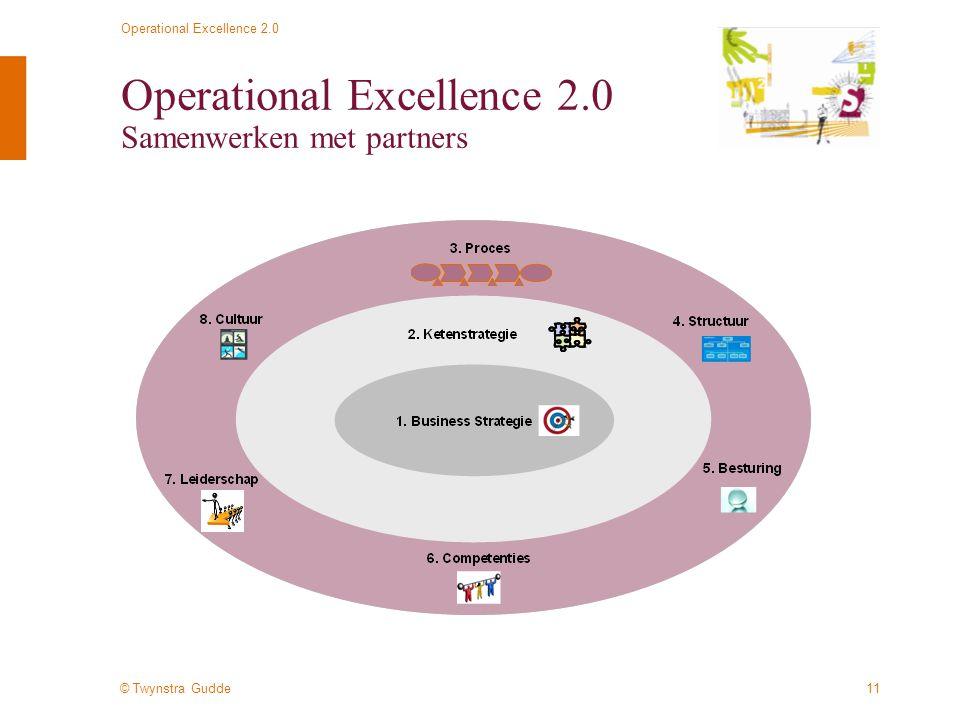 © Twynstra Gudde Operational Excellence 2.0 11 Operational Excellence 2.0 Samenwerken met partners