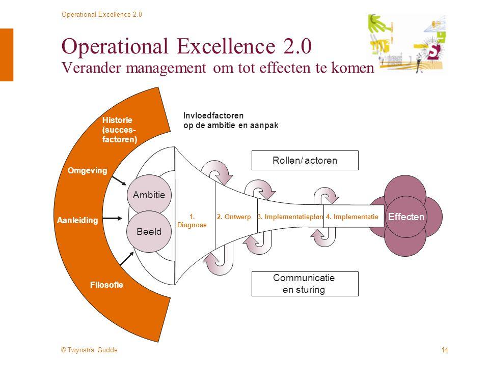 © Twynstra Gudde Operational Excellence 2.0 14 Operational Excellence 2.0 Verander management om tot effecten te komen Effecten Historie (succes- factoren) Omgeving Aanleiding Filosofie Invloedfactoren op de ambitie en aanpak Ambitie Communicatie en sturing Rollen/ actoren 2.