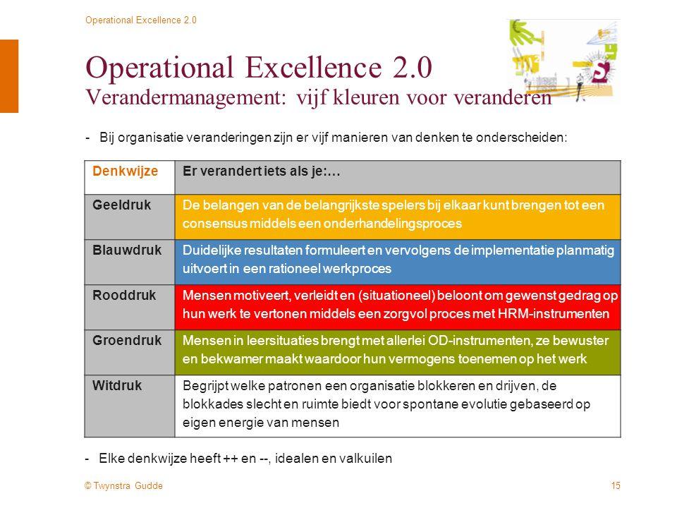 © Twynstra Gudde Operational Excellence 2.0 15 Operational Excellence 2.0 Verandermanagement: vijf kleuren voor veranderen DenkwijzeEr verandert iets als je:… Geeldruk De belangen van de belangrijkste spelers bij elkaar kunt brengen tot een consensus middels een onderhandelingsproces Blauwdruk Duidelijke resultaten formuleert en vervolgens de implementatie planmatig uitvoert in een rationeel werkproces Rooddruk Mensen motiveert, verleidt en (situationeel) beloont om gewenst gedrag op hun werk te vertonen middels een zorgvol proces met HRM-instrumenten Groendruk Mensen in leersituaties brengt met allerlei OD-instrumenten, ze bewuster en bekwamer maakt waardoor hun vermogens toenemen op het werk WitdrukBegrijpt welke patronen een organisatie blokkeren en drijven, de blokkades slecht en ruimte biedt voor spontane evolutie gebaseerd op eigen energie van mensen Elke denkwijze heeft ++ en --, idealen en valkuilen Bij organisatie veranderingen zijn er vijf manieren van denken te onderscheiden: