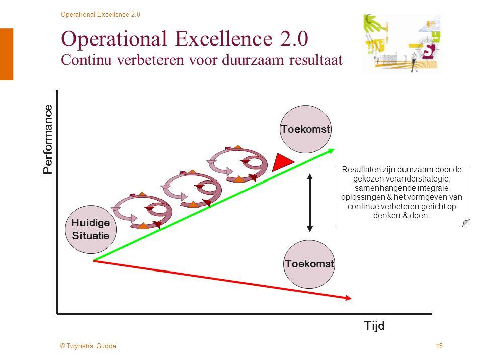 © Twynstra Gudde Operational Excellence 2.0 18 Operational Excellence 2.0 Continu verbeteren voor duurzaam resultaat Tijd Performance Huidige Situatie Resultaten zijn duurzaam door de gekozen veranderstrategie, samenhangende integrale oplossingen & het vormgeven van continue verbeteren gericht op denken & doen.