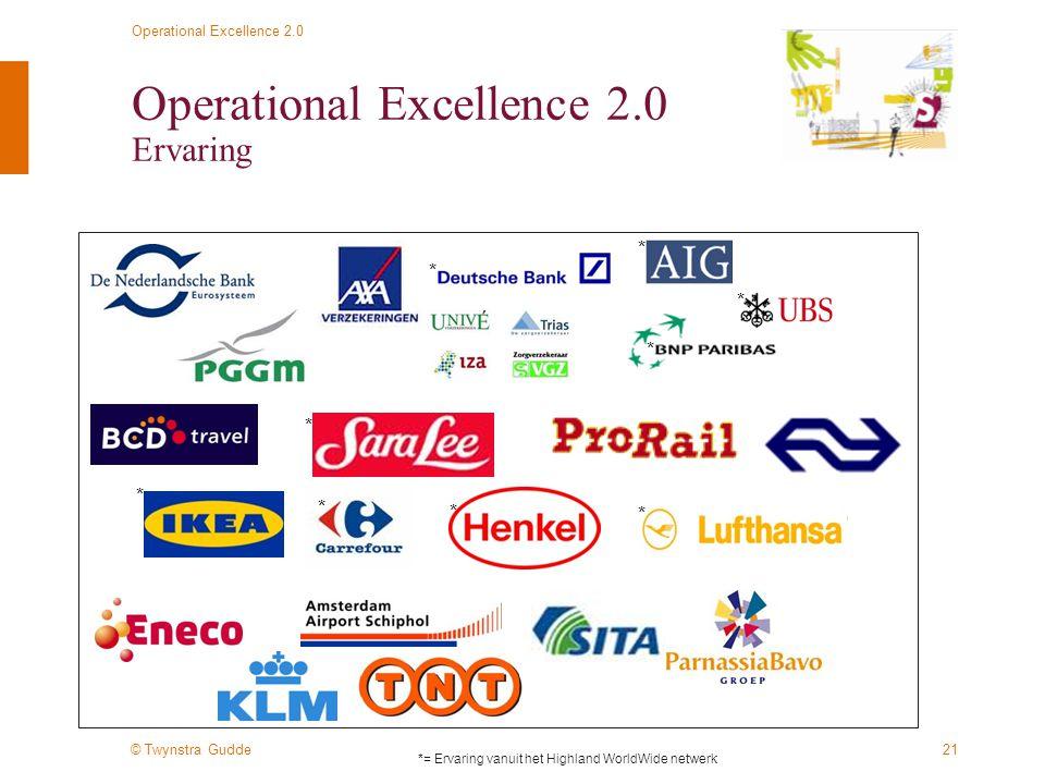 © Twynstra Gudde Operational Excellence 2.0 21 Operational Excellence 2.0 Ervaring *= Ervaring vanuit het Highland WorldWide netwerk * * * * * * * * *