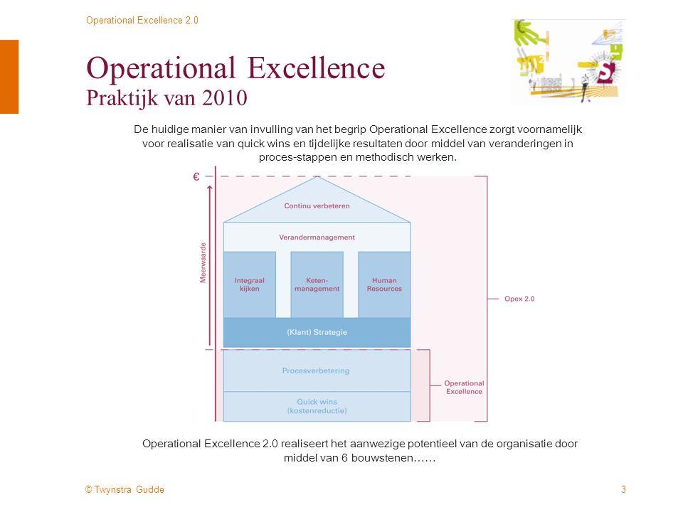 © Twynstra Gudde Operational Excellence 2.0 24 www.twynstragudde.nl Alle intellectuele eigendomsrechten met betrekking tot deze presentatie berusten bij Twynstra Gudde.