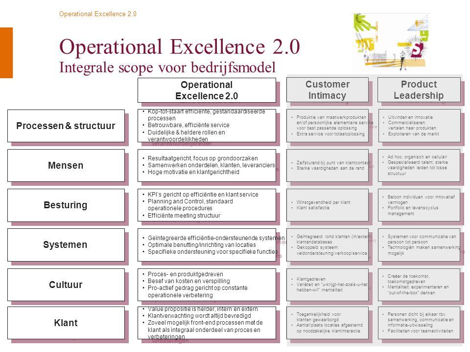 © Twynstra Gudde Operational Excellence 2.0 9 Product Leadership Customer Intimacy Operational Excellence 2.0 Kop-tot-staart efficiënte, gestandaardiseerde processen Betrouwbare, efficiënte service Duidelijke & heldere rollen en verantwoordelijkheden Kop-tot-staart efficiënte, gestandaardiseerde processen Betrouwbare, efficiënte service Duidelijke & heldere rollen en verantwoordelijkheden Produktie van maatwerkprodukten en/of persoonlijke elementaire service voor best passende oplossing Extra service voor totaaloplossing Produktie van maatwerkprodukten en/of persoonlijke elementaire service voor best passende oplossing Extra service voor totaaloplossing Uitvinden en innovatie Commercialiseren: vertalen naar produkten Exploiteren van de markt Uitvinden en innovatie Commercialiseren: vertalen naar produkten Exploiteren van de markt Resultaatgericht, focus op grondoorzaken Samenwerken onderdelen, klanten, leveranciers Hoge motivatie en klantgerichtheid Resultaatgericht, focus op grondoorzaken Samenwerken onderdelen, klanten, leveranciers Hoge motivatie en klantgerichtheid Zelfsturend bij punt van klantcontact Sterke vaardigheden aan de rand Zelfsturend bij punt van klantcontact Sterke vaardigheden aan de rand Ad hoc, organisch en cellulair Gespecialiseerd talent, sterke vaardigheden leiden tot losse structuur Ad hoc, organisch en cellulair Gespecialiseerd talent, sterke vaardigheden leiden tot losse structuur KPI's gericht op efficiëntie en klant service Planning and Control, standaard operationele procedures Efficiënte meeting structuur KPI's gericht op efficiëntie en klant service Planning and Control, standaard operationele procedures Efficiënte meeting structuur Winstgevendheid per klant Klant satisfactie Winstgevendheid per klant Klant satisfactie Beloon individuen voor innovatief vermogen Portfolio en levenscyclus management Beloon individuen voor innovatief vermogen Portfolio en levenscyclus management Geïntegreerde efficiëntie-ondersteunende systemen Optimale b