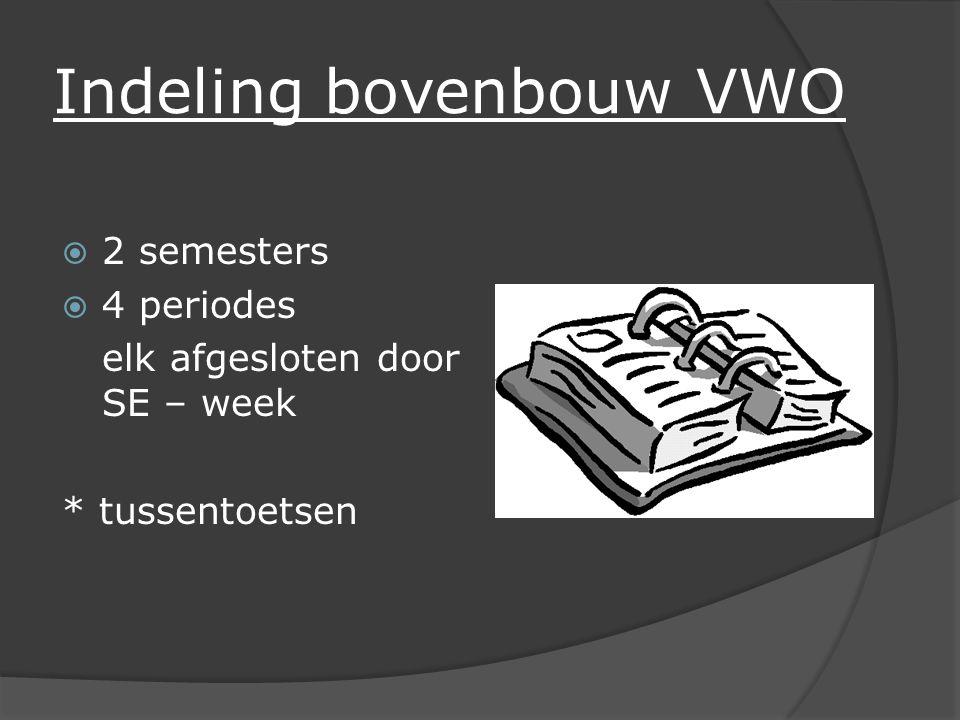 Indeling bovenbouw VWO  2 semesters  4 periodes elk afgesloten door SE – week * tussentoetsen