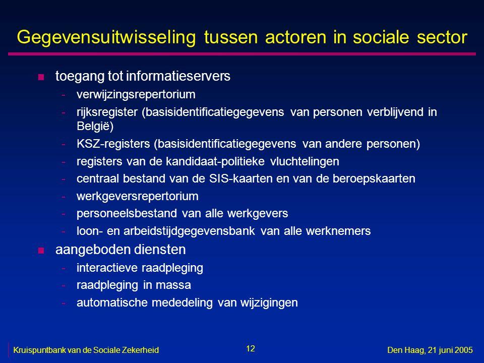 12 Kruispuntbank van de Sociale ZekerheidDen Haag, 21 juni 2005 Gegevensuitwisseling tussen actoren in sociale sector n toegang tot informatieservers