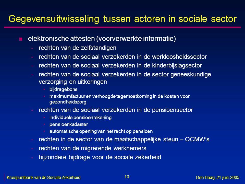 13 Kruispuntbank van de Sociale ZekerheidDen Haag, 21 juni 2005 Gegevensuitwisseling tussen actoren in sociale sector n elektronische attesten (voorve