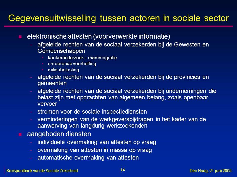 14 Kruispuntbank van de Sociale ZekerheidDen Haag, 21 juni 2005 Gegevensuitwisseling tussen actoren in sociale sector n elektronische attesten (voorve
