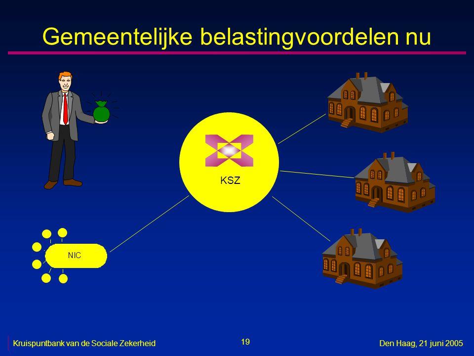 19 Kruispuntbank van de Sociale ZekerheidDen Haag, 21 juni 2005 Gemeentelijke belastingvoordelen nu KSZ NIC