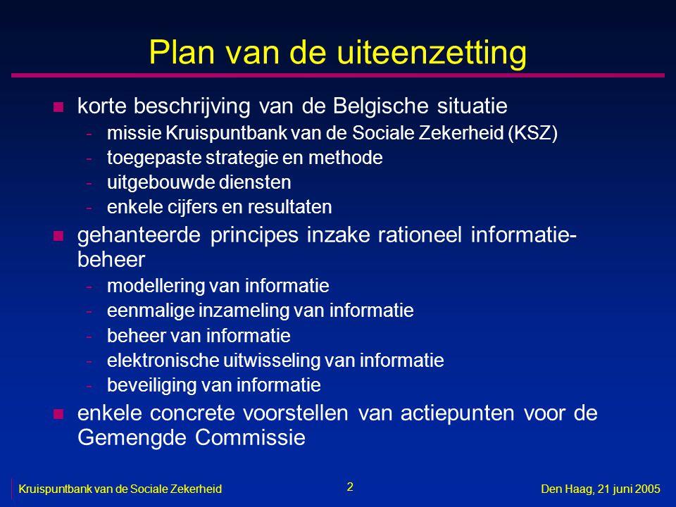 3 Kruispuntbank van de Sociale ZekerheidDen Haag, 21 juni 2005 Missie Kruispuntbank Sociale Zekerheid n de Kruispuntbank van de Sociale Zekerheid (KSZ) is de motor van E-government in de sociale sector, d.w.z.