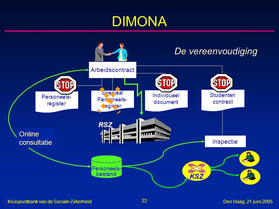 22 Kruispuntbank van de Sociale ZekerheidDen Haag, 21 juni 2005 Personeels- register Speciaal Personeels- register Individueel document Studenten cont