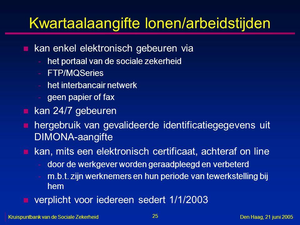 25 Kruispuntbank van de Sociale ZekerheidDen Haag, 21 juni 2005 Kwartaalaangifte lonen/arbeidstijden n kan enkel elektronisch gebeuren via -het portaa