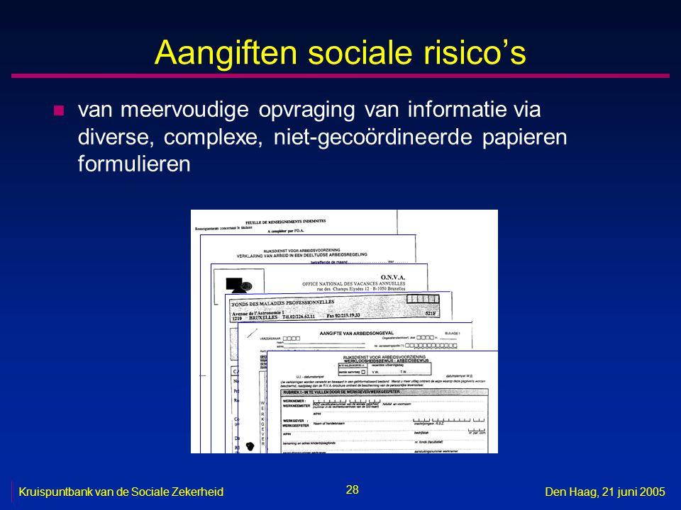 28 Kruispuntbank van de Sociale ZekerheidDen Haag, 21 juni 2005 Aangiften sociale risico's n van meervoudige opvraging van informatie via diverse, com