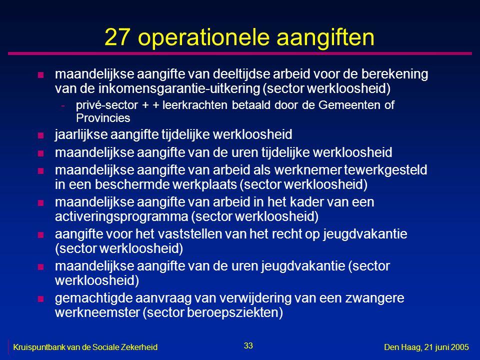 33 Kruispuntbank van de Sociale ZekerheidDen Haag, 21 juni 2005 27 operationele aangiften n maandelijkse aangifte van deeltijdse arbeid voor de bereke
