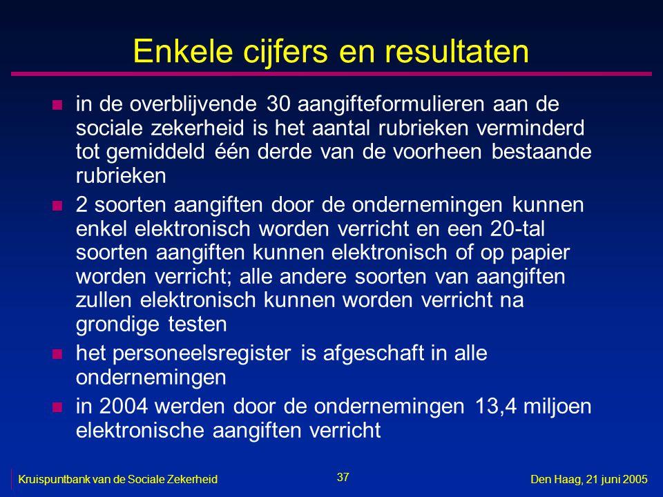 37 Kruispuntbank van de Sociale ZekerheidDen Haag, 21 juni 2005 Enkele cijfers en resultaten n in de overblijvende 30 aangifteformulieren aan de socia