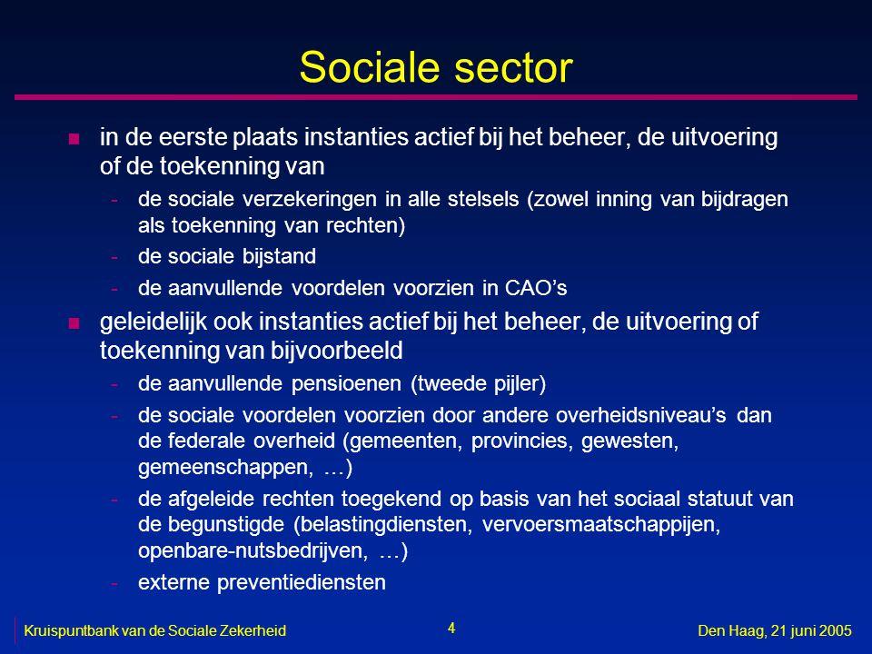 4 Kruispuntbank van de Sociale ZekerheidDen Haag, 21 juni 2005 Sociale sector n in de eerste plaats instanties actief bij het beheer, de uitvoering of
