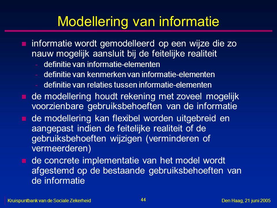 44 Kruispuntbank van de Sociale ZekerheidDen Haag, 21 juni 2005 Modellering van informatie n informatie wordt gemodelleerd op een wijze die zo nauw mo