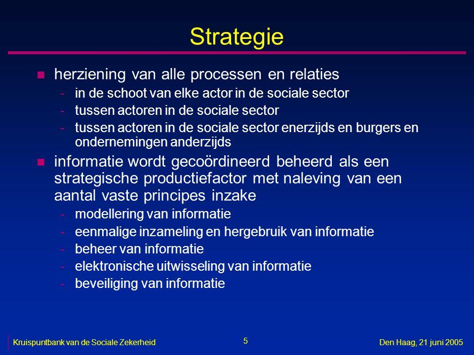 5 Kruispuntbank van de Sociale ZekerheidDen Haag, 21 juni 2005 Strategie n herziening van alle processen en relaties -in de schoot van elke actor in d