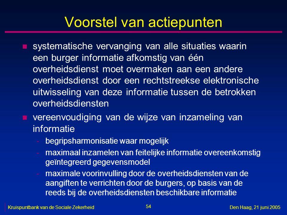 54 Kruispuntbank van de Sociale ZekerheidDen Haag, 21 juni 2005 Voorstel van actiepunten n systematische vervanging van alle situaties waarin een burg