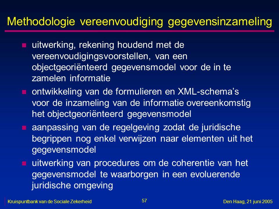 57 Kruispuntbank van de Sociale ZekerheidDen Haag, 21 juni 2005 Methodologie vereenvoudiging gegevensinzameling n uitwerking, rekening houdend met de