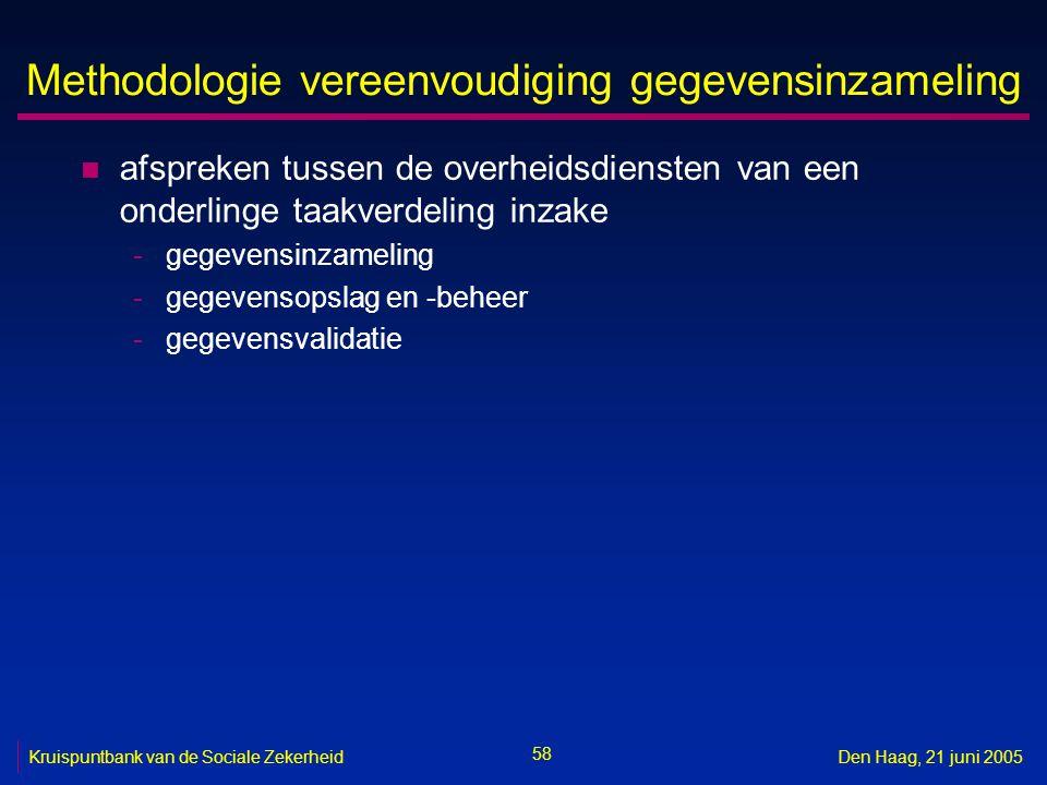 58 Kruispuntbank van de Sociale ZekerheidDen Haag, 21 juni 2005 Methodologie vereenvoudiging gegevensinzameling n afspreken tussen de overheidsdienste