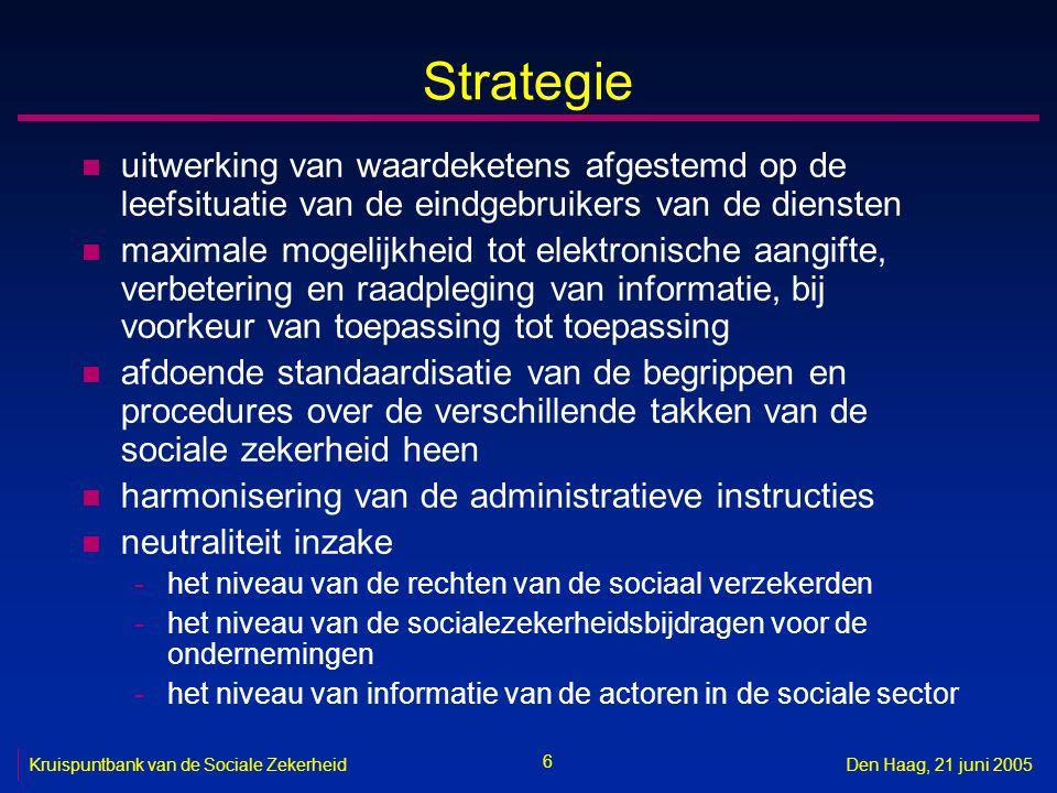 7 Kruispuntbank van de Sociale ZekerheidDen Haag, 21 juni 2005 Methode n permanent overleggen en samenwerken met alle actoren in de sociale sector, de vertegenwoordigers van de ondernemingen en de burgers en de beleidsvoerders op sociaal vlak n proactieve formulering en uitdraging van de visie inzake E-government, de informatieveiligheid en de bescherming van de persoonlijke levenssfeer, en de strategie om de visie te bereiken t.a.v.