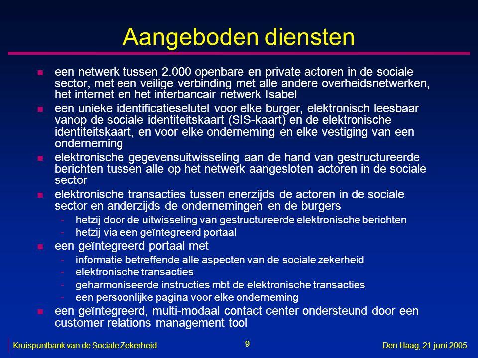 10 Kruispuntbank van de Sociale ZekerheidDen Haag, 21 juni 2005 Het netwerk R FW R RVA Gebruikers FW RRR FTP R Portaal R Interbancair Vocale server FW RR NIC Backbone R … RSZ FW R KSZ