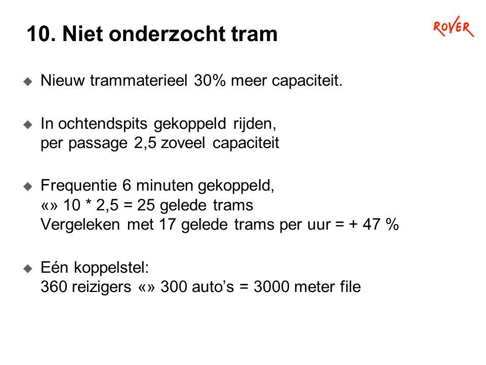 10. Niet onderzocht tram  Nieuw trammaterieel 30% meer capaciteit.  In ochtendspits gekoppeld rijden, per passage 2,5 zoveel capaciteit  Frequentie