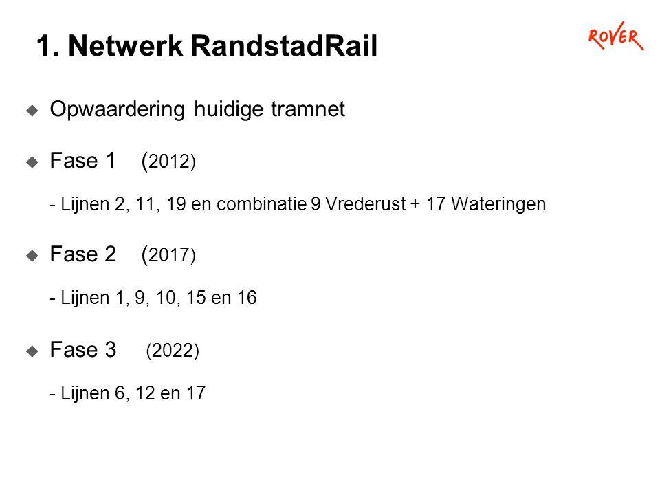 1. Netwerk RandstadRail  Opwaardering huidige tramnet  Fase 1 ( 2012) - Lijnen 2, 11, 19 en combinatie 9 Vrederust + 17 Wateringen  Fase 2 ( 2017)